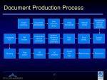 document production process