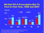 did not fill a prescription due to cost in past year 1998 and 2001