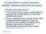 1st core theme in social innovation relation between state and civil society
