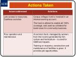 actions taken20