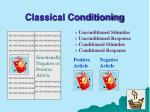 classical conditioning29