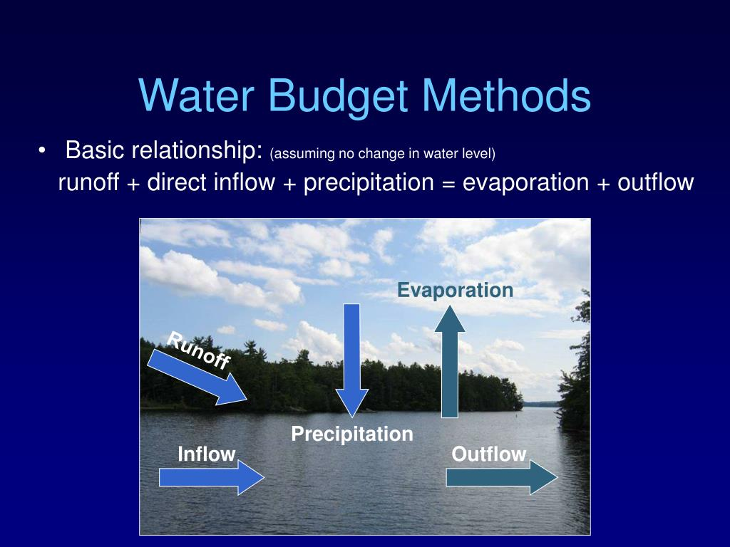 Water Budget Methods