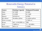 renewable energy potential in jamaica