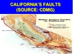 california s faults source cdmg