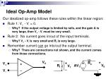 ideal op amp model