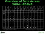 overview of data access within adams