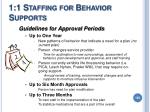 1 1 staffing for behavior supports