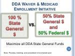 dda waiver medicaid enrollment initiative