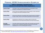 federal hcbs subassurances examples
