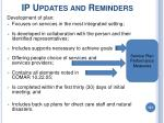 ip updates and reminders