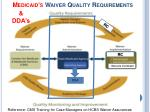 medicaid s waiver quality requirements