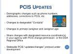 pcis updates