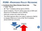 porii proposed policy revisions223