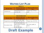waiting list plan133