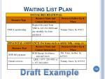 waiting list plan134