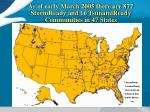 as of early march 2005 there are 877 stormready and 16 tsunamiready communities in 47 states