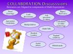 collaboration discusssions