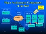 major architectural components of the web