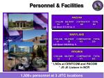 personnel facilities