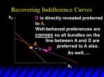 recovering indifference curves31