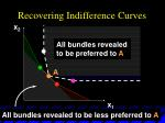 recovering indifference curves45