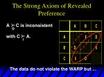 the strong axiom of revealed preference12