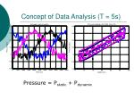 concept of data analysis t 5s9