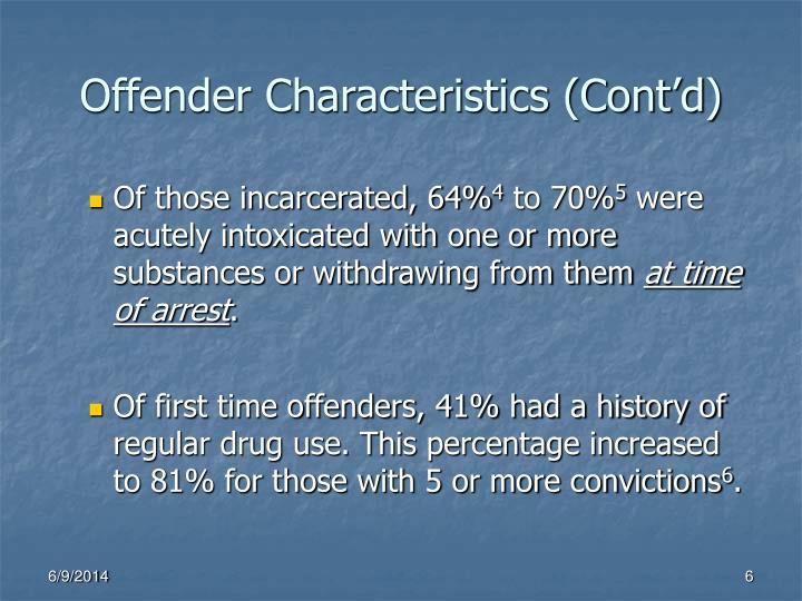Offender Characteristics (Cont'd)