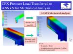 cfx pressure load transferred to ansys for mechanical analysis