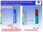 example cfx results shown velocity and pressure distribution