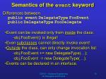 semantics of the event keyword