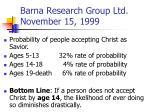 barna research group ltd november 15 1999