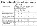 prioritization of climate change issues ncsa16