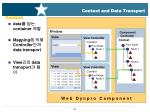 context and data transport
