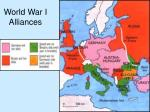 world war i alliances
