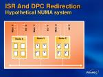 isr and dpc redirection hypothetical numa system