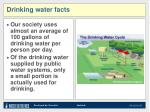 drinking water facts