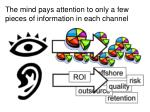the mind pays attention to only a few pieces of information in each channel