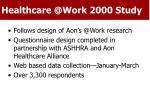 healthcare @work 2000 study