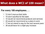 what does a wci of 100 mean