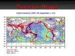tectonic plates5