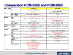 comparison pcm 9389 and pcm 9388