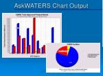 askwaters chart output
