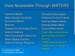 data accessible through waters