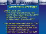 current projects over budget