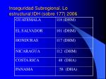 inseguridad subregional lo estructural idh sobre 177 2006