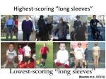 highest scoring long sleeves