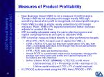 measures of product profitability