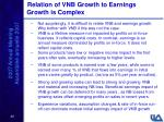 relation of vnb growth to earnings growth is complex