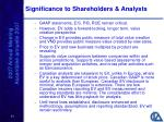 significance to shareholders analysts